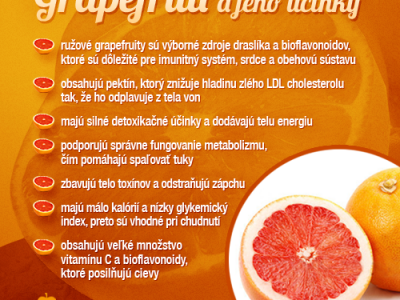 infografika-grapefruit-chudnutie