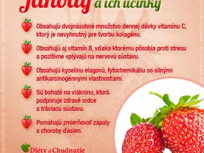 infografika-jahody-chudnutie