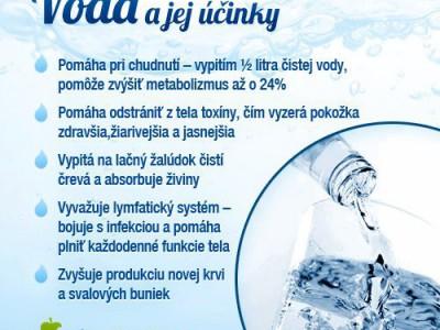 infografika-voda-chudnutie