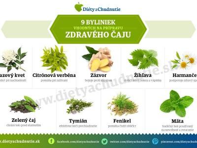 vhodné bylinky na čaj