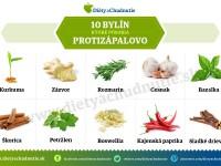 byliny s protizápalovým účinkom