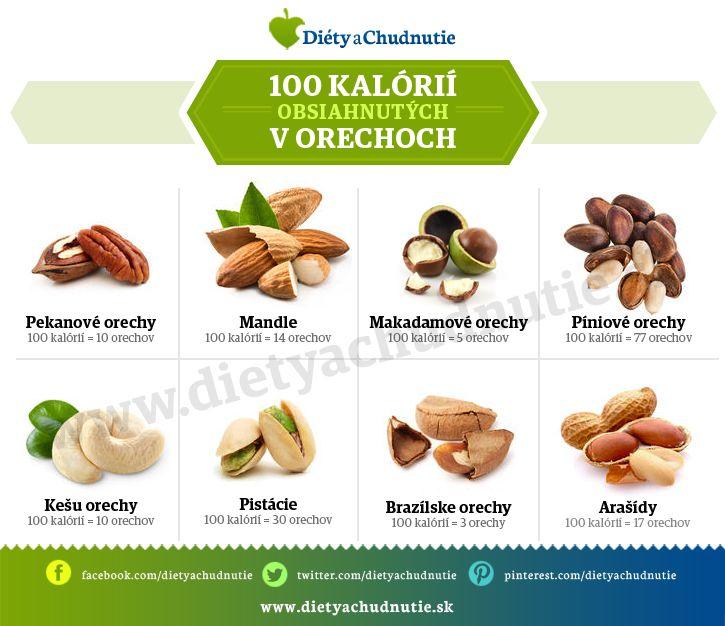100 kalórií v orechoch